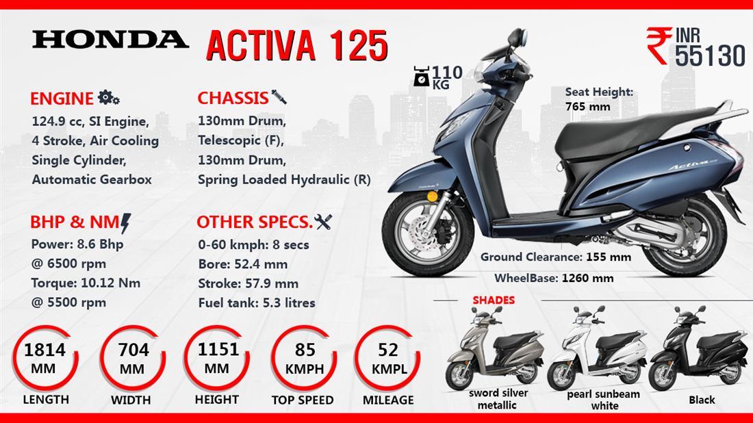 Superb Honda Activa 125Cc V S Honda Cb Shine Honda Activa 125 Evergreenethics Interior Chair Design Evergreenethicsorg