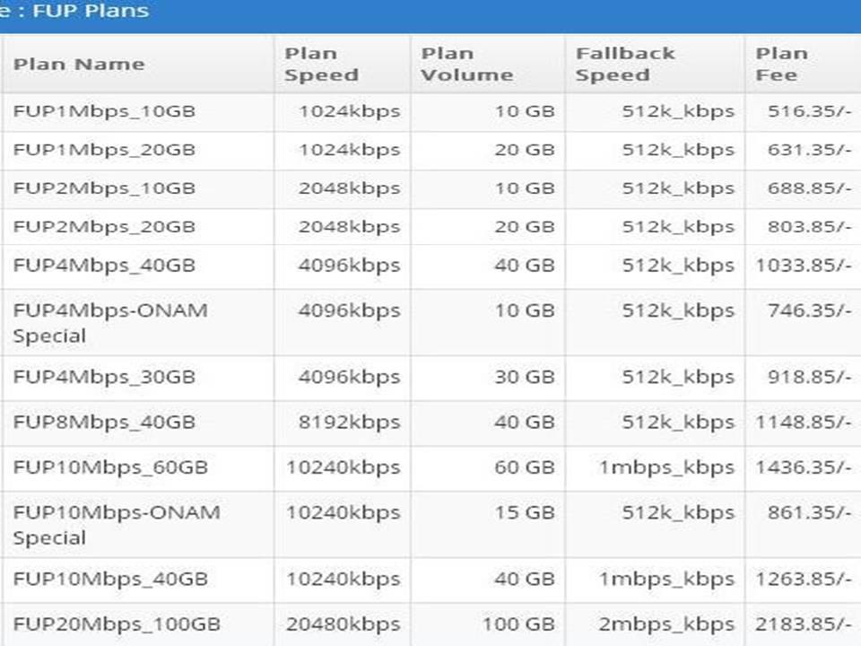 railwire broadband online payment wire center u2022 rh 207 246 102 26