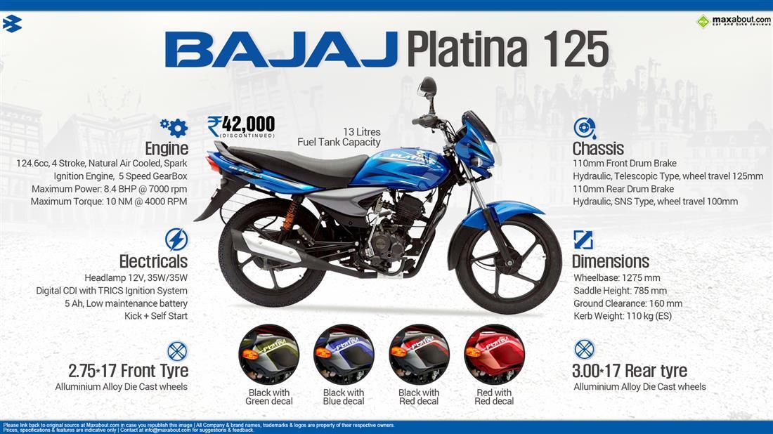 Bajaj Platina 125 Engine and Gear Box Genuine - BAJAJ