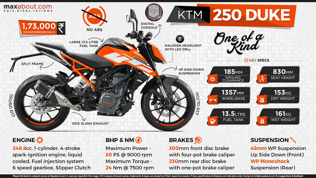 Ktm Review Malaysia