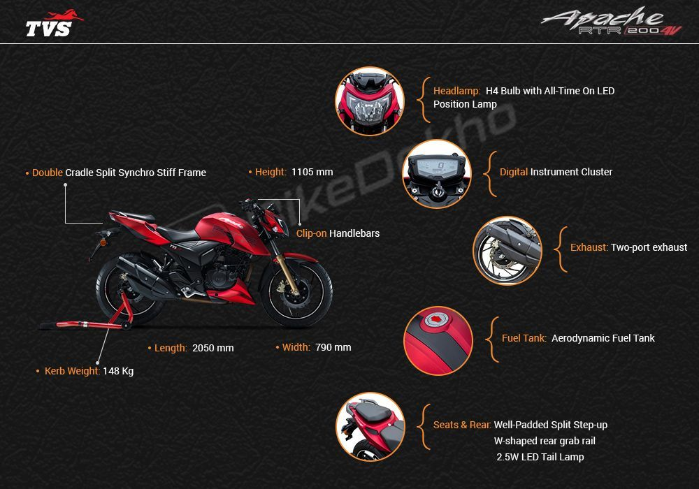 Best Bike By Tvs Tvs Apache Rtr 200 4v Fi Consumer