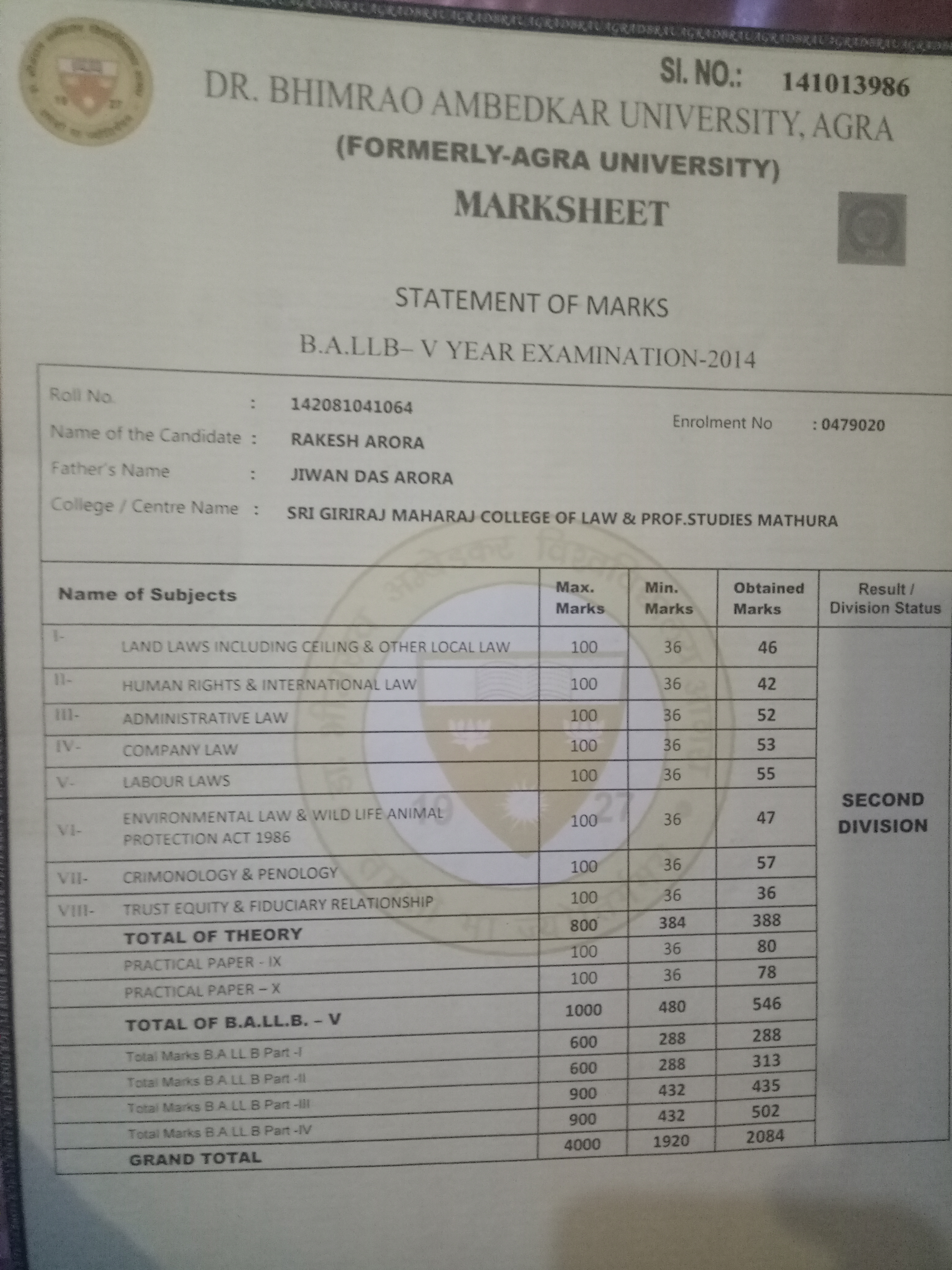 Provisional certificate dr b r ambedkar university agra flag this review altavistaventures Image collections