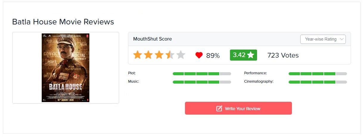 Batla House Movie Reviews amd Ratings Photo