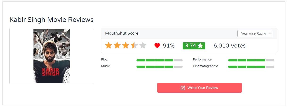 Kabir Singh Movie Reviews and Ratings Photo