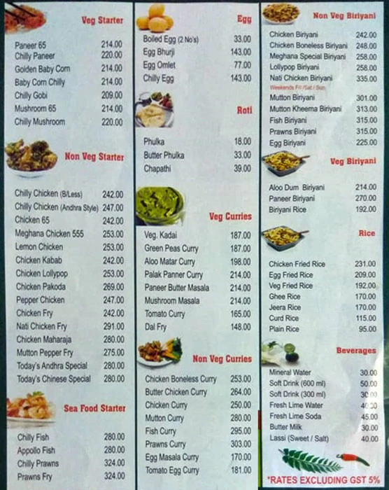 MEGHANA FOODS RESTAURANT, KORAMANGALA, BANGALORE - Reviews