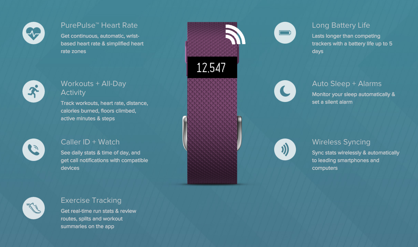 Fitbit Charge Hr Reviews Price Rating Tv Mp3 Player Mp4