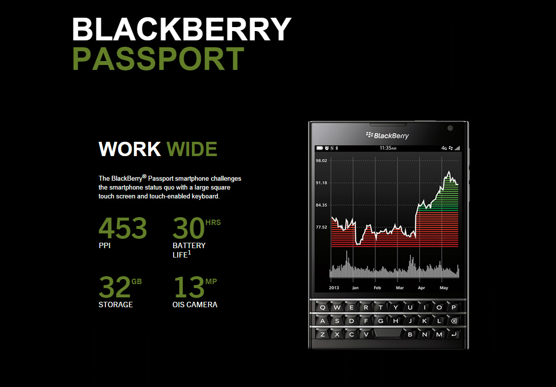 BLACKBERRY PASSPORT - Reviews | Prices | Specifications ...