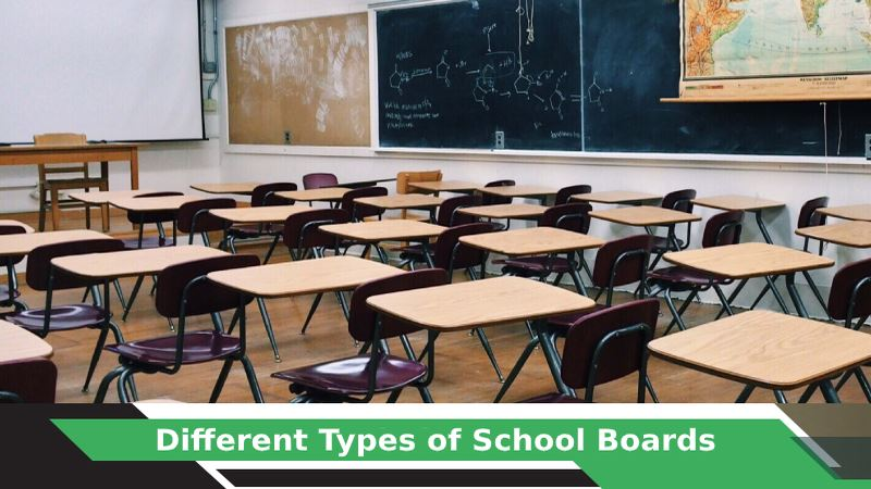 How to Choose the Best School?