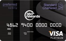 Standard Chartered Visa Credit Card Image