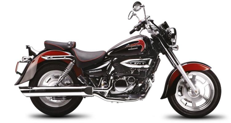Aquila bike price in bangalore dating