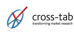 Cross-Tab Marketing Services Pvt Ltd Image