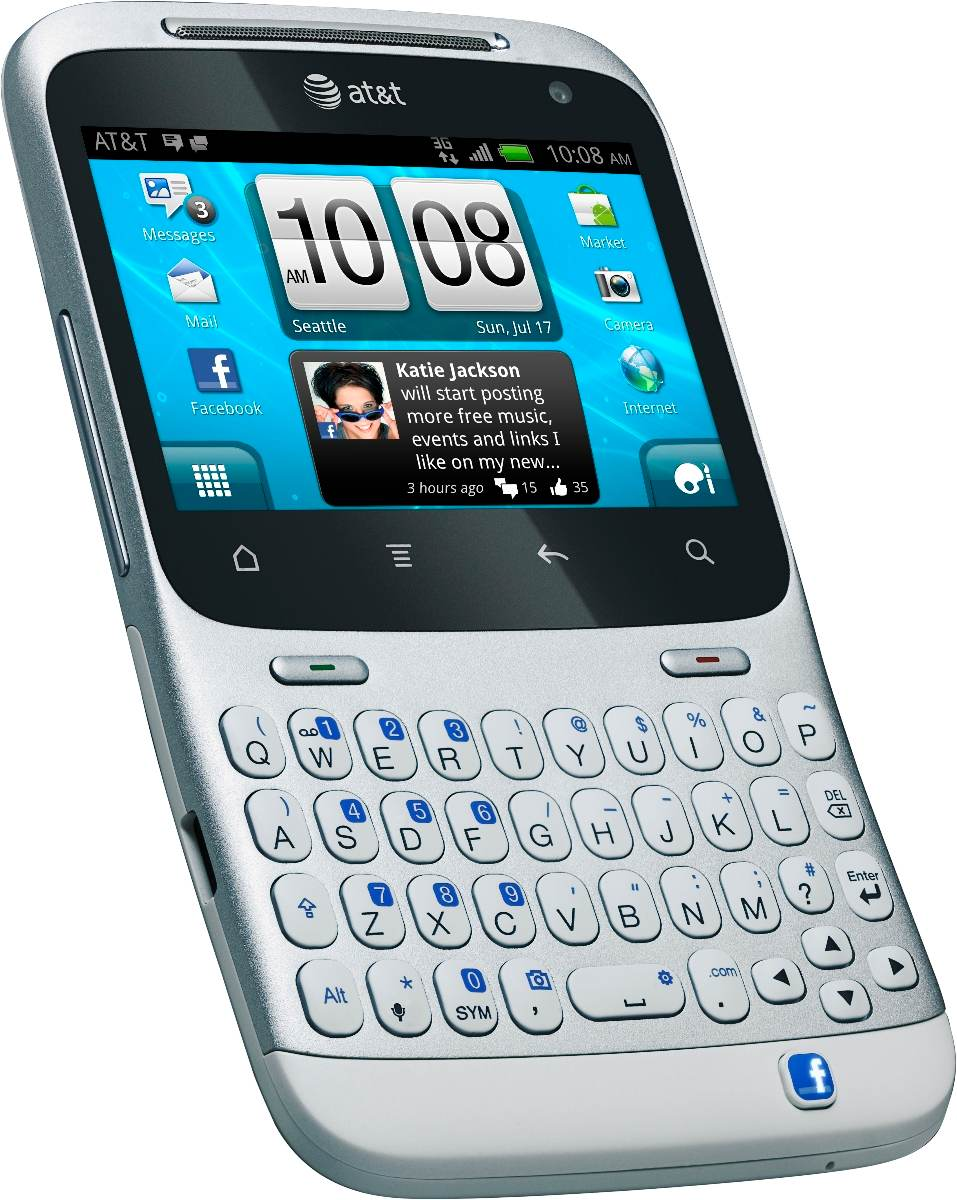 HTC Status Image
