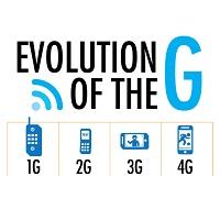 Tips on Mobile Broadband Image