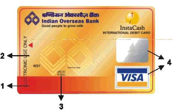 Indian Overseas Bank Visa Credit Card Image