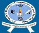 St. Peter's College of Engineering and Technology - Chennai Image