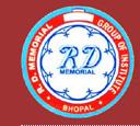 R.D. Memorial Ayurvedic College and Hospital - Mysore Image