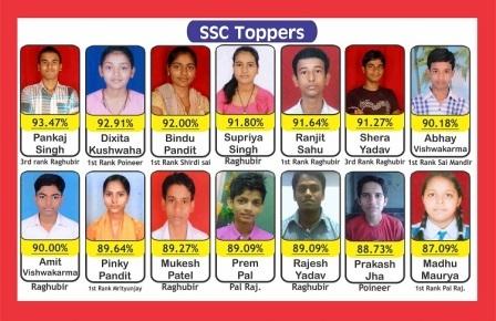 Heavens Coaching Classes - Kandivali - Mumbai Image