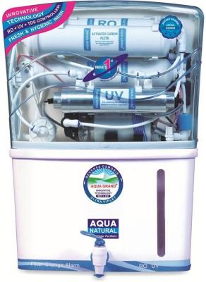 Aqua Fresh Grand+ 10 L RO + UV +UF Water Purifier Image