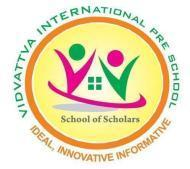 Vidvattva Nursery School And Day Care - Anna Nagar - Chennai Image