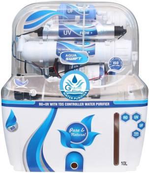Grand Plus Blue Swift 10 L Water Purifier Image