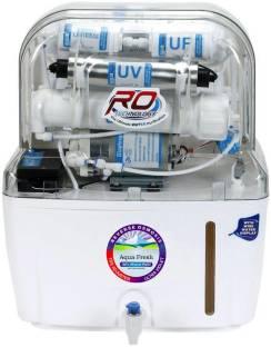 Aqua Fresh Swift+ro+Plane Water Purifier Image