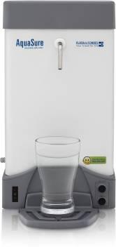 Eureka Forbes Aquasure Aqua Flo DX NEW UV Water Purifier Image