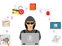 Safety of Credit Cards on the Internet
