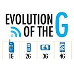 Tips on Mobile Broadband