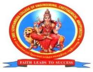 Sree Sowdambika College of Engineering - Villupuram