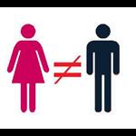 Views on Gender Inequality