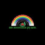MD Biocoals Pvt Ltd