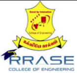RRASE College of Engineering [RRASECE] - Chennai