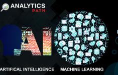 Analytics Path - Hitech City - Hyderabad